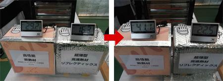 実験BOX(1)  断熱材と遮熱材の内部を比較。